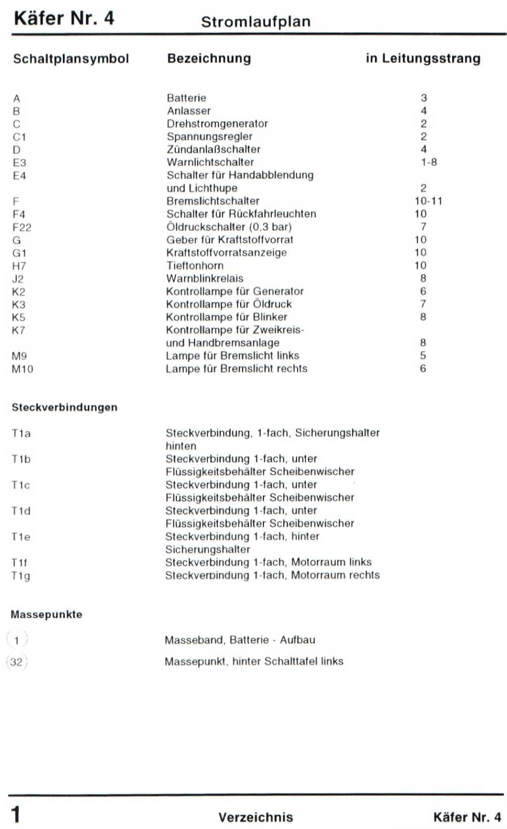 Erfreut Vw Spannungsregler Schaltplan Ideen - Der Schaltplan ...